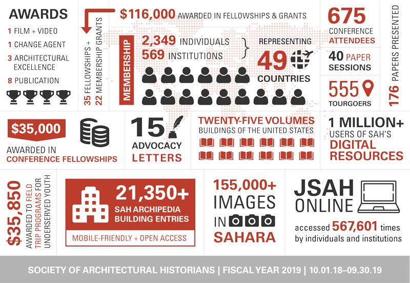 2020_Appeal_infographic_800x552